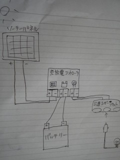 2012-05-19_solarsystem_sekkeizu.JPG